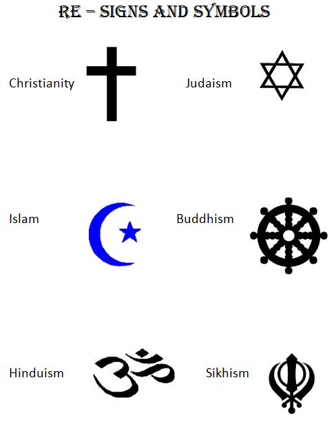Main Religion Symbols Lektonfo